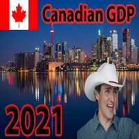 Read more about the article Canadian GDP