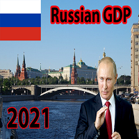 Read more about the article Russian GDP