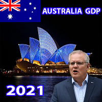 Read more about the article Australian GDP