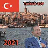 Read more about the article Turkish gdp