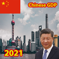 Read more about the article Chinese GDP (Gross Domestic Product)