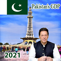 Read more about the article Top amazing facts and figures about Pakistan GDP and its economy