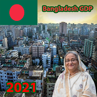 Read more about the article Bangladesh GDP (Gross Domestic Product)