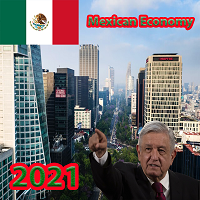 Read more about the article Mexican Economy