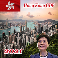 Read more about the article Hong Kong GDP (Gross Domestic Product) overview