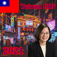 Read more about the article 5 Amazing facts about Taiwan GDP and its Economy