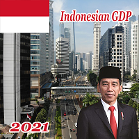Read more about the article Indonesia GDP (Gross Domestic Product)