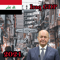 Read more about the article 5 amazing facts about Iraq GDP and its Economy