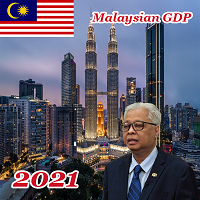 Read more about the article Malaysian GDP (Gross Domestic product)