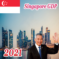 Read more about the article 5 Amazing facts about Singapore GDP (Gross Domestic Product) and their Economy