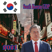 Read more about the article 5 amazing facts about South Korea GDP and its Economy